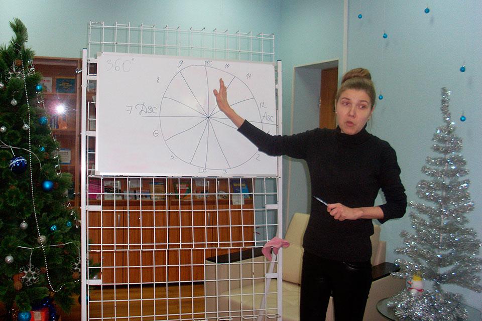 Встреча с астрологом «Астрология без тайн»